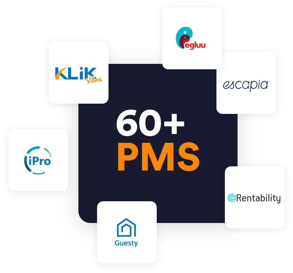 Rentals United works with over 60 PMS Partners